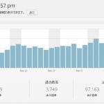 実験趣味ブログ2号が3ヶ月経過!アクセス結果とアドセンス収益は?